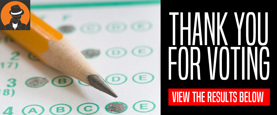 Poll Results: Should Schools Ban Standardized Testing?